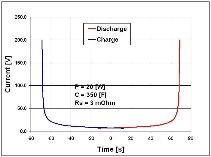Doppler Effect Worksheet Song 4u